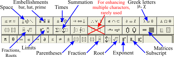 Using the Equation Editor